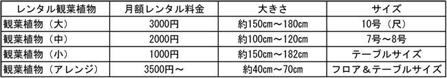 レンタル観葉植物価格表